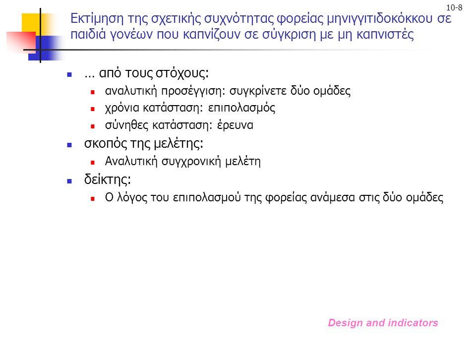 10-9 Συγχυτικοί παράγοντες δυνητικοί παράγοντες κινδύνου εισόδημα (επικυρωμένες μέθοδοι πεδίου) εθνότητα εκπαίδευση τόπος κατοικίας εμβολιασμός κατά Men C πιθανοί συγχυτικοί παράγοντες ηλικία φύλο Parameters