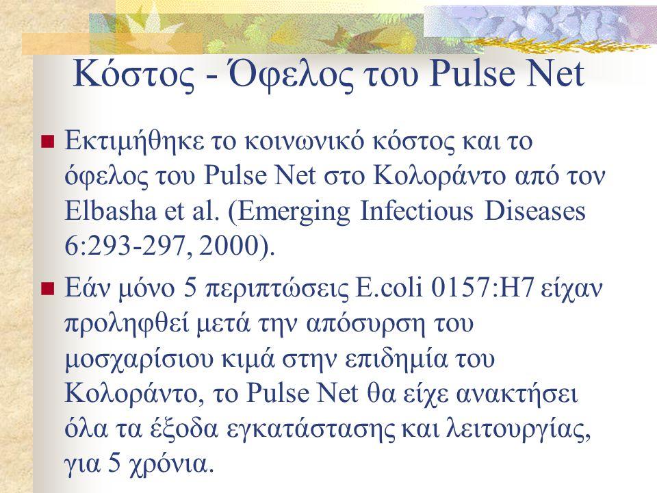 Κόστος - Όφελος του Pulse Net Εκτιμήθηκε το κοινωνικό κόστος και το όφελος του Pulse Net στο Κολοράντο από τον Elbasha et al. (Emerging Infectious Dis