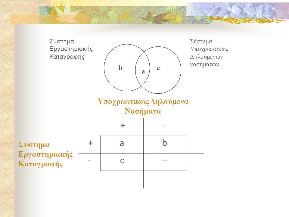 b a c Σύστημα Εργαστηριακής Καταγραφής Σύστημα Υποχρεωτικώς Δηλούμενων νοσημάτων +- +ab -c-- Σύστημα Εργαστηριακής Καταγραφής Υποχρεωτικώς Δηλούμενα Ν