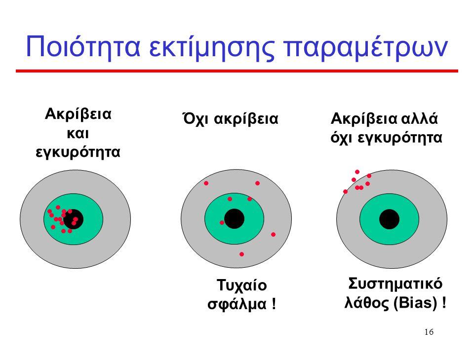 15 Δειγματοληπτικό σφάλμα Κανένα δείγμα δεν είναι ο ακριβής καθρέπτης της εικόνας του πληθυσμού Ακατάλληλη μέθοδος δειγματοληψίας Το μέγεθος του σφάλμ