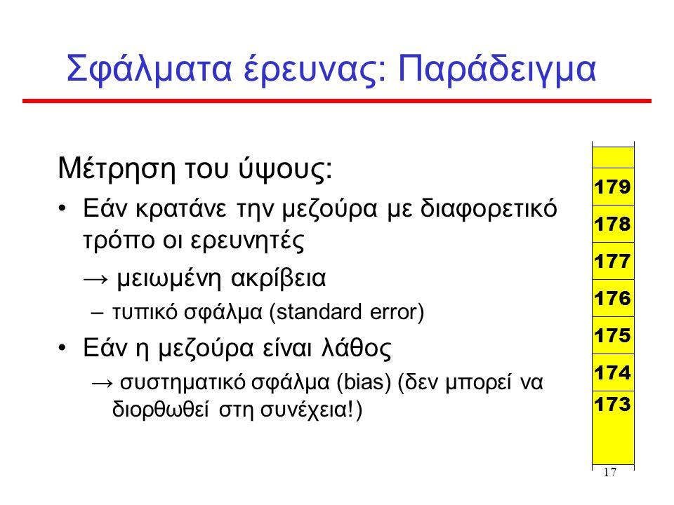 16 Ποιότητα εκτίμησης παραμέτρων Ακρίβεια και εγκυρότητα Όχι ακρίβεια Τυχαίο σφάλμα ! Ακρίβεια αλλά όχι εγκυρότητα Συστηματικό λάθος (Bias) !