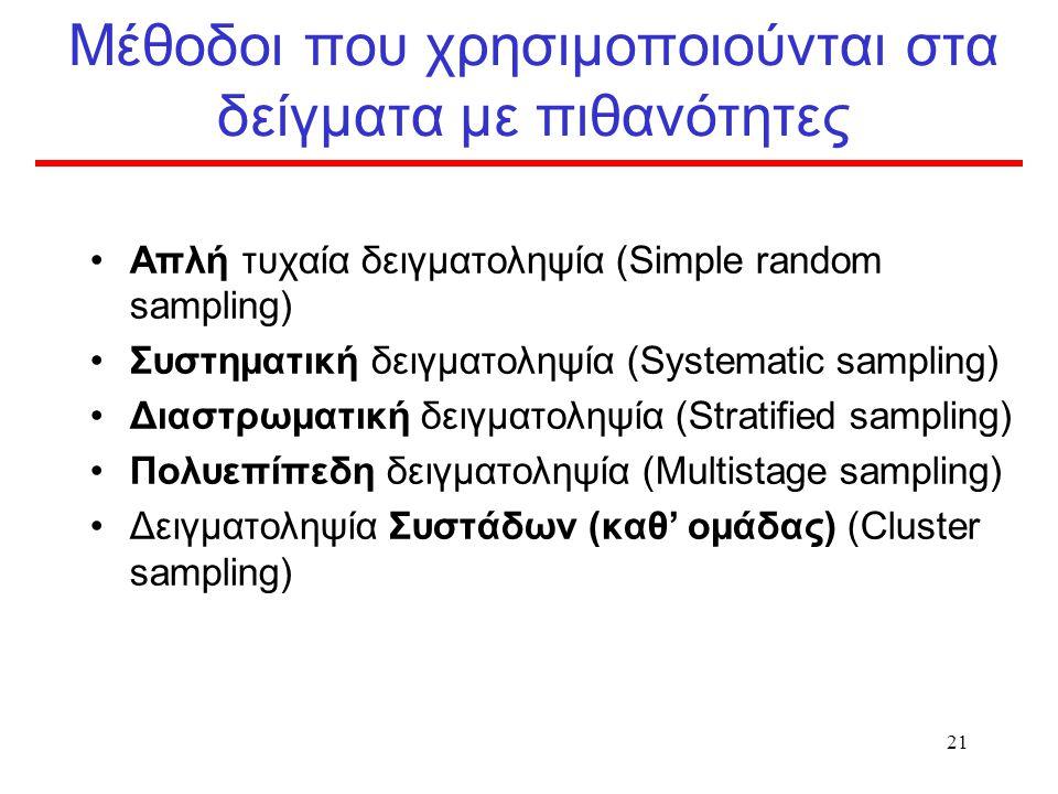 20 Δείγματα με πιθανότητες Τυχαία δειγματοληψία Κάθε άτομο έχει μία γνωστή πιθανότητα να επιλεχθεί Μειώνει τη δυνατότητα του συστηματικού λάθους επιλο