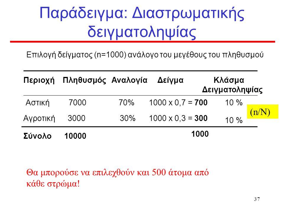 36 Παράδειγμα Διαστρωματικής δειγματοληψίας Υπολογισμός της εμβολιαστικής κάλυψης σε μια χώρα, έστω Ελλάδα… Επιλέγεται ένα δείγμα σε κάθε στρώμα- περι