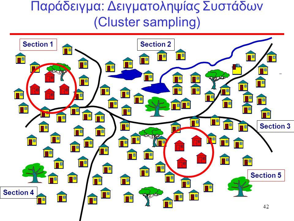 41 Δειγματοληψία Συστάδων (Cluster sampling) Bασικές αρχές: –Ο πληθυσμός χωρίζεται σε ομάδες (π.χ. συνοικίες, γειτονιές, σχολεία) –Τύπος δειγματοληψία