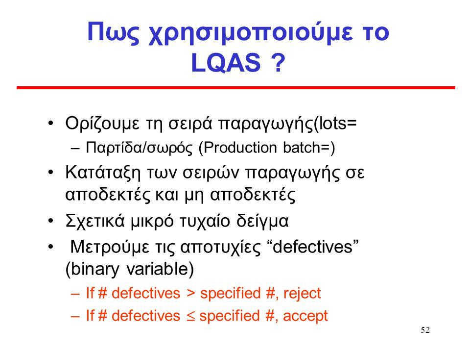 51 Ειδική μέθοδος Δειγματοληψίας Lot Quality Assurance Sampling Προέλευση LQAS Bell Laboratories (Ηλεκτρικές συσκευές): –Έλεγχος του χρόνου λειτουργία