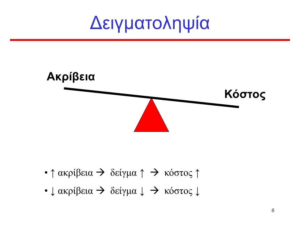 56 Διπλή δειγματοληψία Inspect n1 If # defectives in n1  d1 Accept lot >d2 Reject lot >d1 and  d2 Inspect n2 If # defectives in n1+n2  d2 >d2