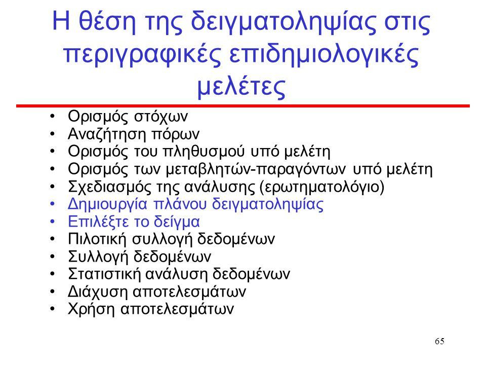 64 EPI-INFO: υπολογισμός δείγματος