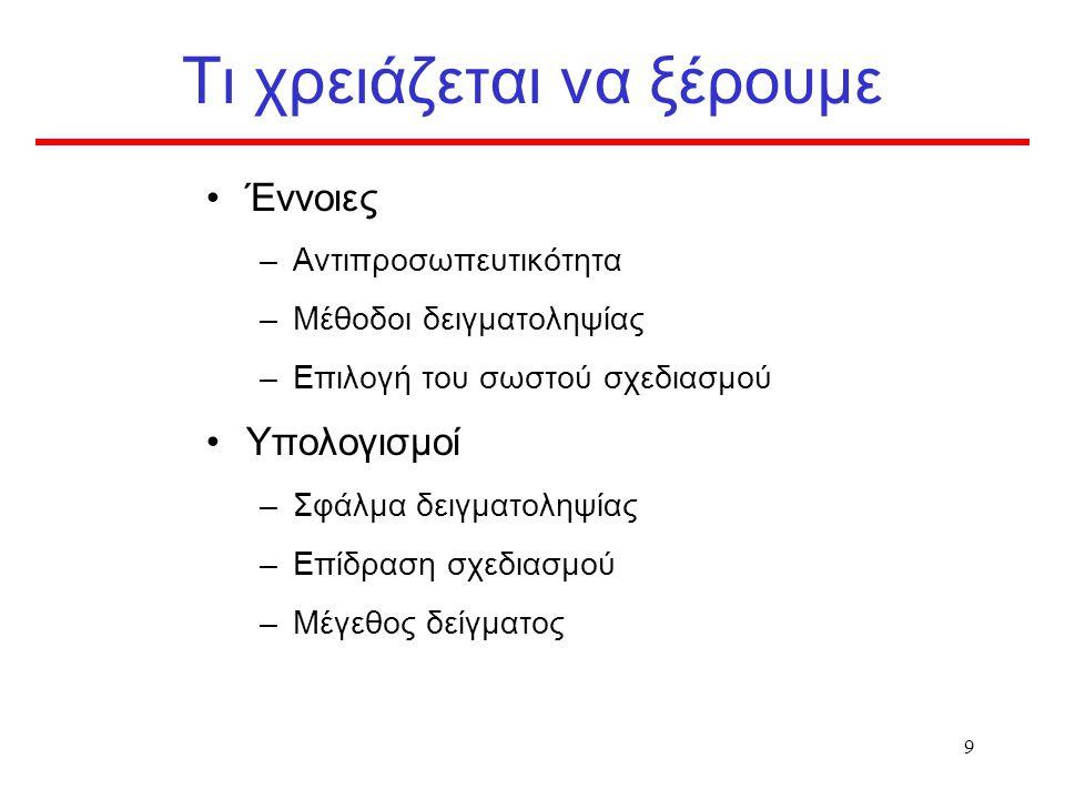 8 Περιγραφή όρων που χρησιμοποιούνται στη δειγματοληψία Πλαίσιο δειγματοληψίας (Sampling frame) Κάθε λίστα με όλες τις μονάδες δειγματοληψίας στον πλη