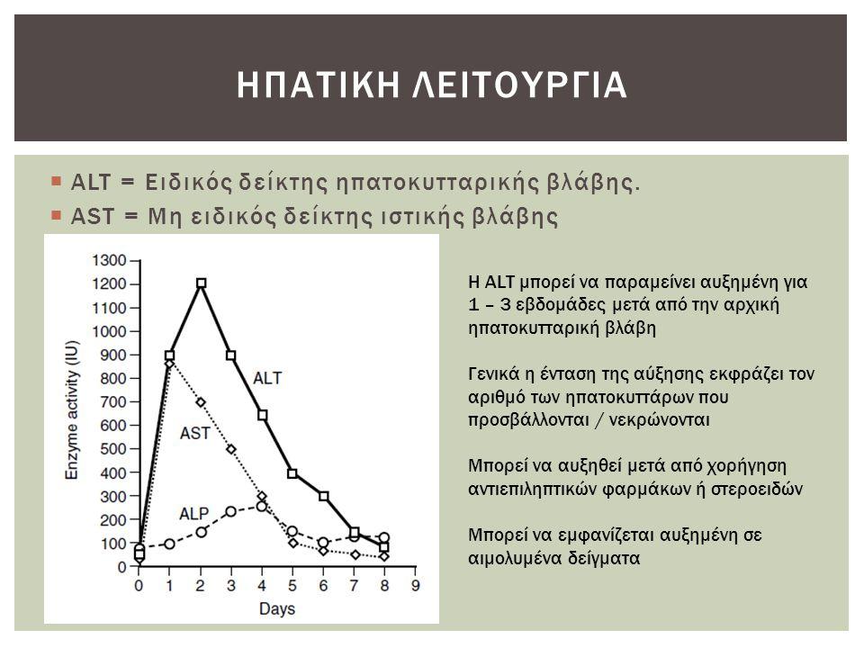  ALT = Ειδικός δείκτης ηπατοκυτταρικής βλάβης.  AST = Μη ειδικός δείκτης ιστικής βλάβης ΗΠΑΤΙΚΗ ΛΕΙΤΟΥΡΓΙΑ Η ALT μπορεί να παραμείνει αυξημένη για 1
