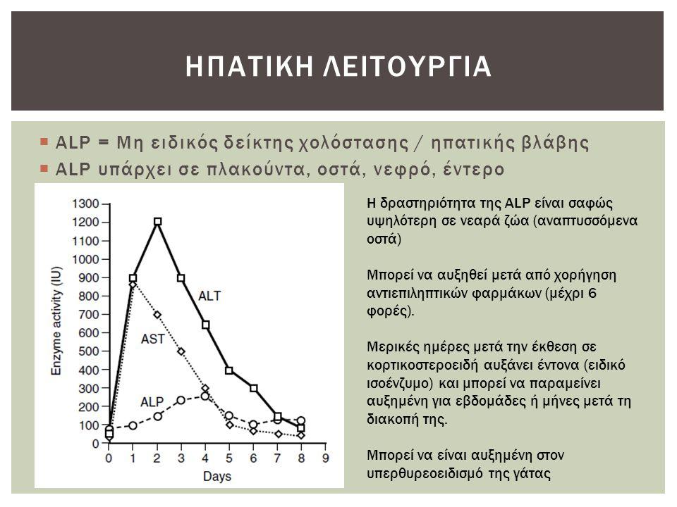  ALP = Μη ειδικός δείκτης χολόστασης / ηπατικής βλάβης  ALP υπάρχει σε πλακούντα, οστά, νεφρό, έντερο ΗΠΑΤΙΚΗ ΛΕΙΤΟΥΡΓΙΑ Η δραστηριότητα της ALP είν