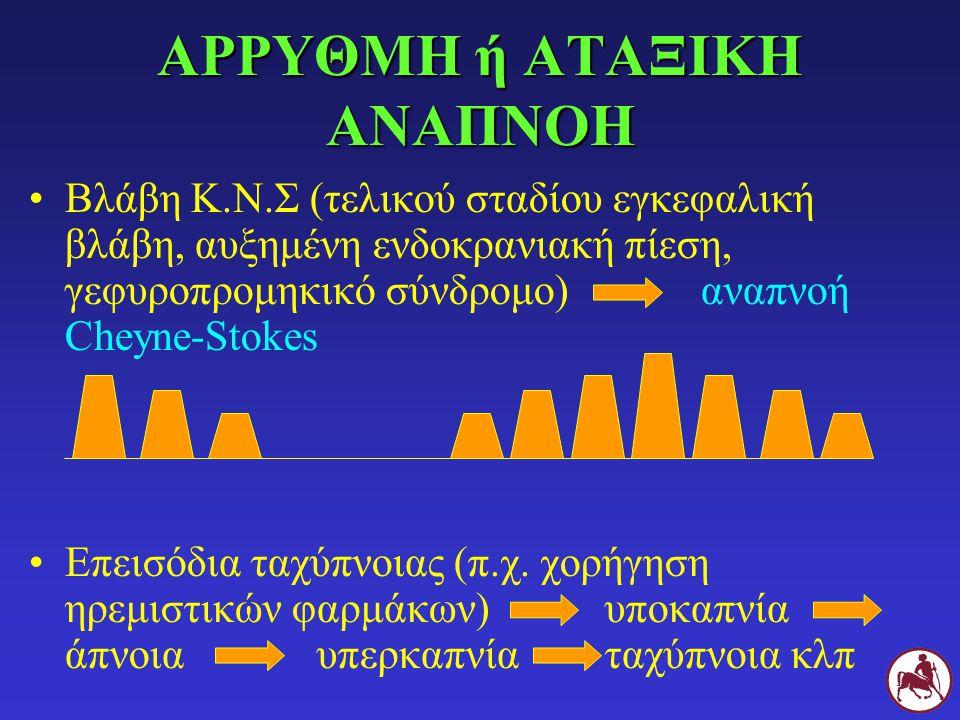 ΑΡΡΥΘΜΗ ή ΑΤΑΞΙΚΗ ΑΝΑΠΝΟΗ Βλάβη Κ.Ν.Σ (τελικού σταδίου εγκεφαλική βλάβη, αυξημένη ενδοκρανιακή πίεση, γεφυροπρομηκικό σύνδρομο)αναπνοή Cheyne-Stokes Επεισόδια ταχύπνοιας (π.χ.