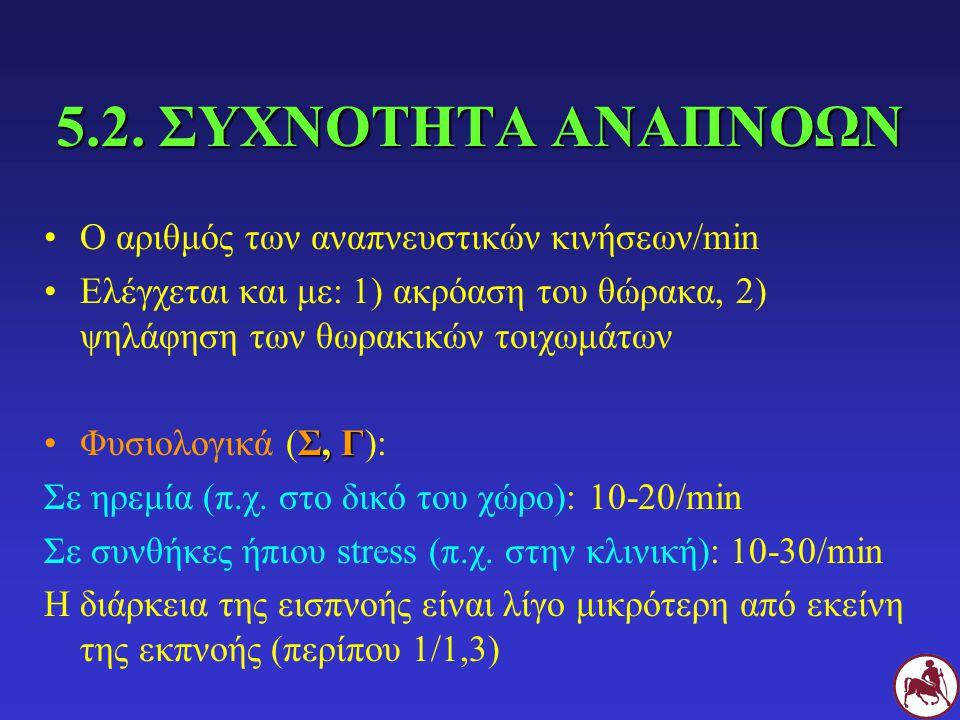 5.2. ΣΥΧΝΟΤΗΤΑ ΑΝΑΠΝΟΩΝ Ο αριθμός των αναπνευστικών κινήσεων/min Ελέγχεται και με: 1) ακρόαση του θώρακα, 2) ψηλάφηση των θωρακικών τοιχωμάτων Σ, ΓΦυσ
