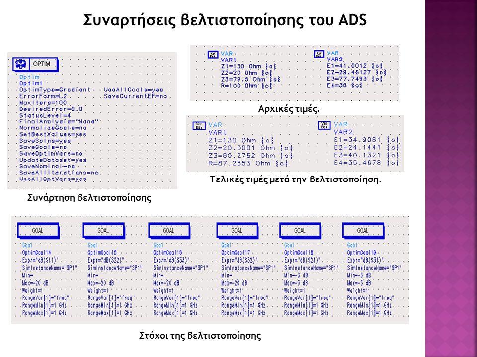 Συναρτήσεις βελτιστοποίησης του ADS Αρχικές τιμές.