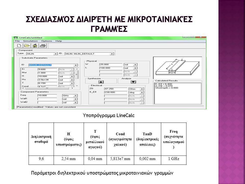 Υποπρόγραμμα LineCalc Διηλεκτρική σταθερά H (ύψος υποστρώματος) T (ύψος μεταλλικού αγωγού) Cond (αγωγιμότητα χαλκού) TanD (διηλεκτρικές απώλειες) Freq (συχνότητα υπολογισμού ) 9,62,54 mm0,04 mm5,813e7 mm0,002 mm1 GHz Παράμετροι διηλεκτρικού υποστρώματος μικροταινιακών γραμμών