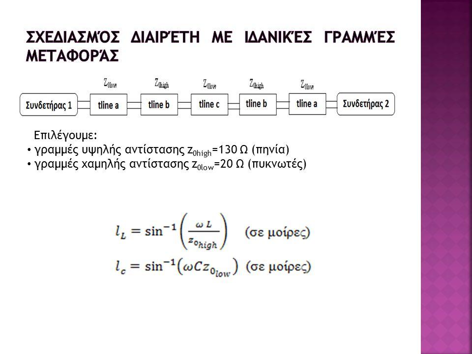 Επιλέγουμε: γραμμές υψηλής αντίστασης z 0high =130 Ω (πηνία) γραμμές χαμηλής αντίστασης z 0low =20 Ω (πυκνωτές)