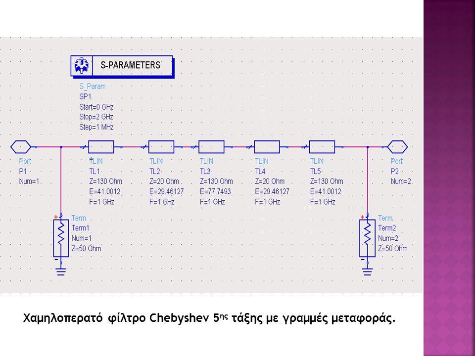 Χαμηλοπερατό φίλτρο Chebyshev 5 ης τάξης με γραμμές μεταφοράς.