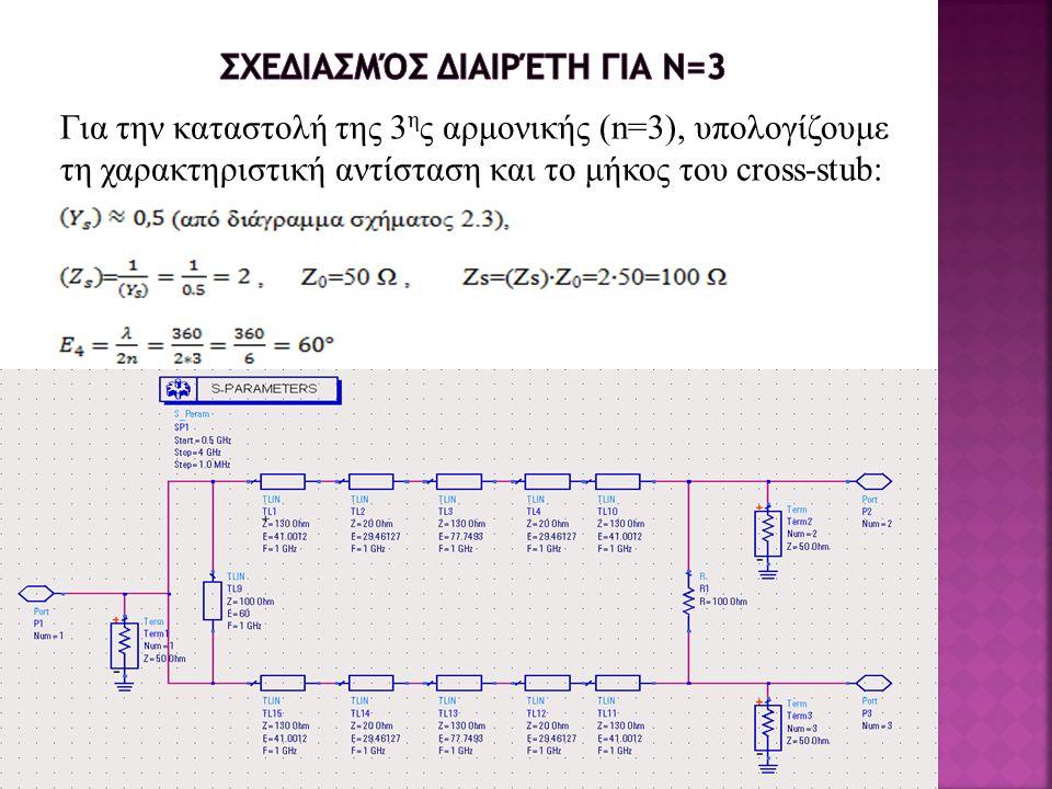 Για την καταστολή της 3 η ς αρμονικής (n=3), υπολογίζουμε τη χαρακτηριστική αντίσταση και το μήκος του cross-stub: