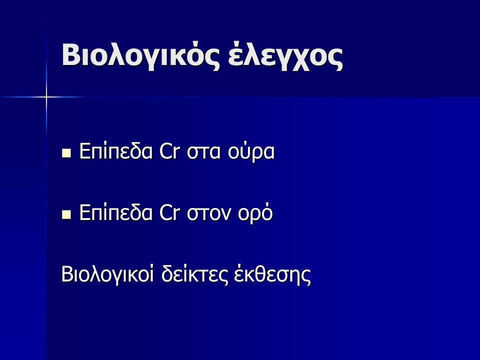 Βιολογικός έλεγχος Επίπεδα Cr στα ούρα Επίπεδα Cr στα ούρα Επίπεδα Cr στον ορό Επίπεδα Cr στον ορό Βιολογικοί δείκτες έκθεσης