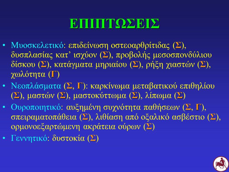 ΕΠΙΠΤΩΣΕΙΣ Σ Σ ΣΣΣ ΓΜυοσκελετικό: επιδείνωση οστεοαρθρίτιδας (Σ), δυσπλασίας κατ' ισχύον (Σ), προβολής μεσοσπονδύλιου δίσκου (Σ), κατάγματα μηριαίου (