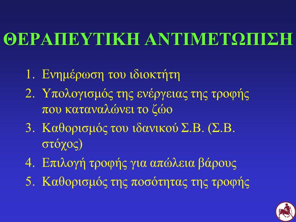 ΘΕΡΑΠΕΥΤΙΚΗ ΑΝΤΙΜΕΤΩΠΙΣΗ 1.Ενημέρωση του ιδιοκτήτη 2.Υπολογισμός της ενέργειας της τροφής που καταναλώνει το ζώο 3.Καθορισμός του ιδανικού Σ.Β. (Σ.Β.