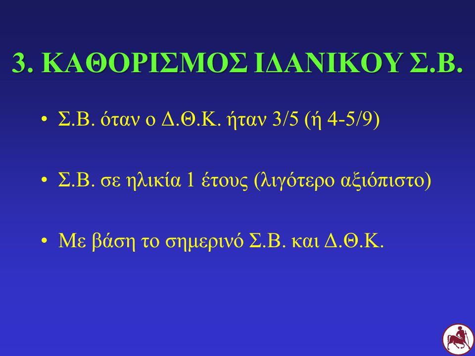 3. ΚΑΘΟΡΙΣΜΟΣ ΙΔΑΝΙΚΟΥ Σ.Β. Σ.Β. όταν o Δ.Θ.Κ. ήταν 3/5 (ή 4-5/9) Σ.Β. σε ηλικία 1 έτους (λιγότερο αξιόπιστο) Με βάση το σημερινό Σ.Β. και Δ.Θ.Κ.