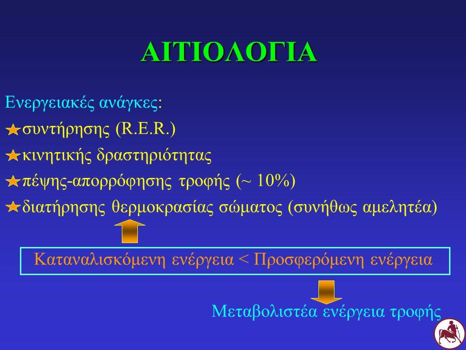ΑΙΤΙΟΛΟΓΙΑ Ενεργειακές ανάγκες: συντήρησης (R.E.R.) κινητικής δραστηριότητας πέψης-απορρόφησης τροφής (~ 10%) διατήρησης θερμοκρασίας σώματος (συνήθως