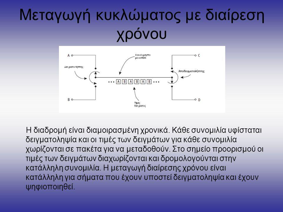 Μεταγωγή κυκλώματος με διαίρεση χρόνου Η διαδρομή είναι διαμοιρασμένη χρονικά. Κάθε συνομιλία υφίσταται δειγματοληψία και οι τιμές των δειγμάτων για κ