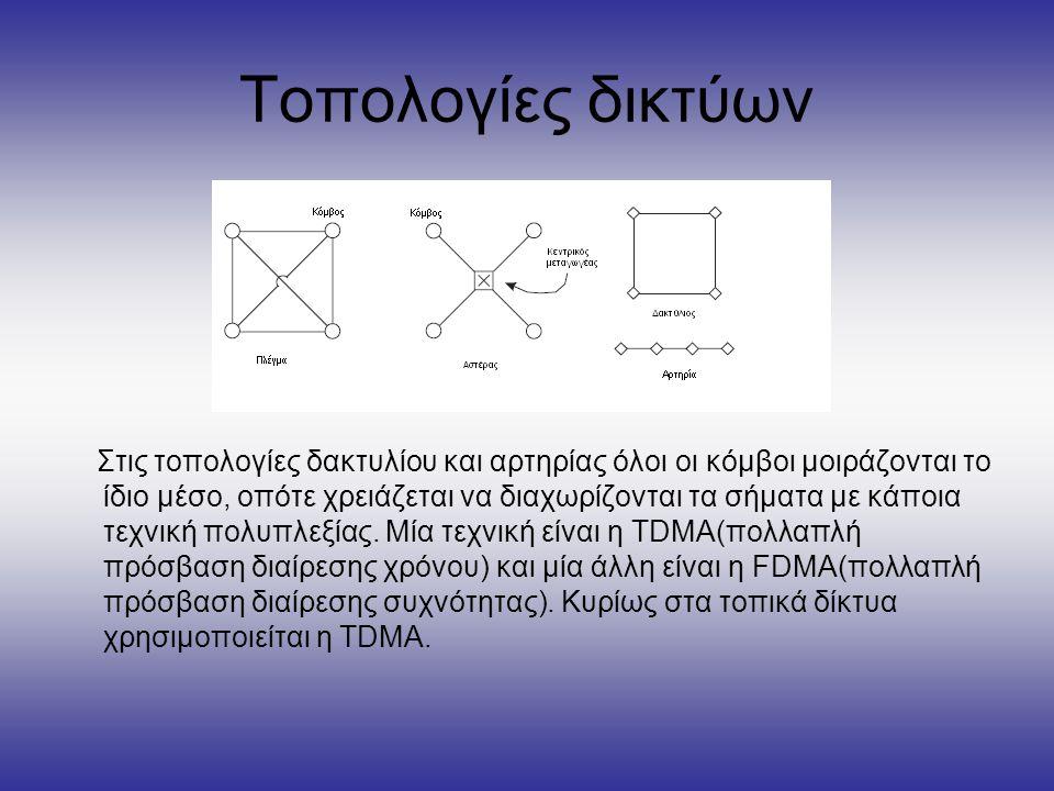 Τοπολογίες δικτύων Στις τοπολογίες δακτυλίου και αρτηρίας όλοι οι κόμβοι μοιράζονται το ίδιο μέσο, οπότε χρειάζεται να διαχωρίζονται τα σήματα με κάπο