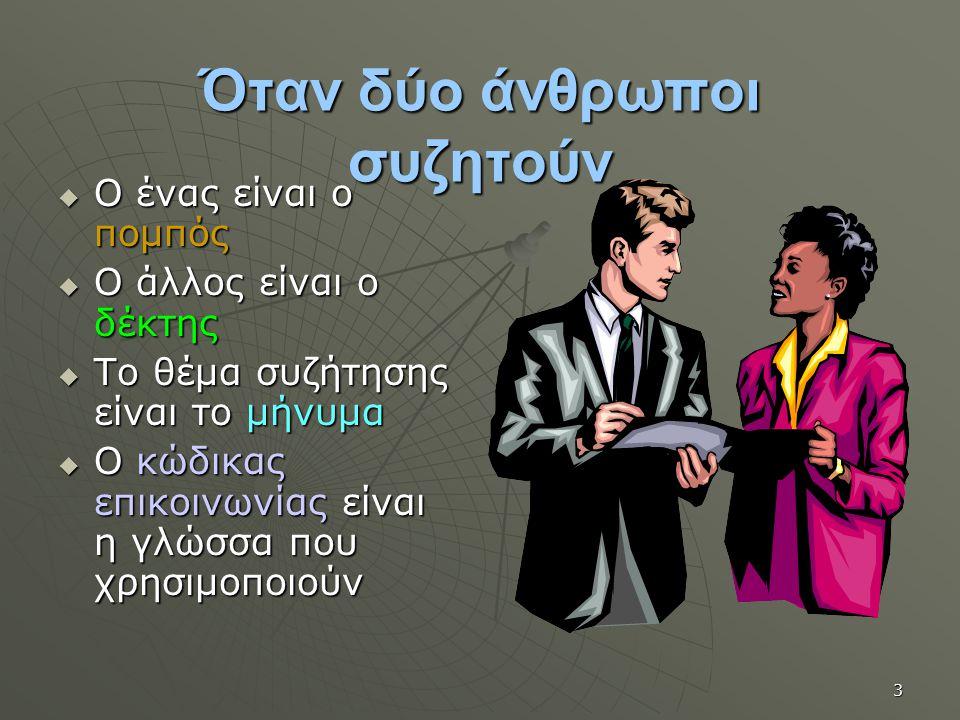 3 Όταν δύο άνθρωποι συζητούν  Ο ένας είναι ο πομπός  Ο άλλος είναι ο δέκτης  Το θέμα συζήτησης είναι το μήνυμα  Ο κώδικας επικοινωνίας είναι η γλώσσα που χρησιμοποιούν