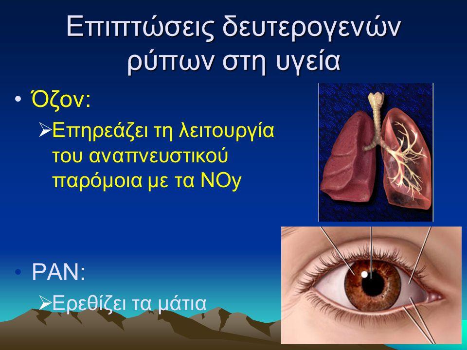 Επιπτώσεις δευτερογενών ρύπων στη υγεία Όζον:  Επηρεάζει τη λειτουργία του αναπνευστικού παρόμοια με τα ΝΟy ΡΑΝ:  Ερεθίζει τα μάτια