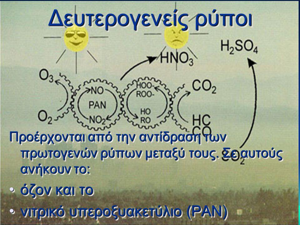 Δευτερογενείς ρύποι Προέρχονται από την αντίδραση των πρωτογενών ρύπων μεταξύ τους. Σε αυτούς ανήκουν το: όζον και τοόζον και το νιτρικό υπεροξυακετύλ