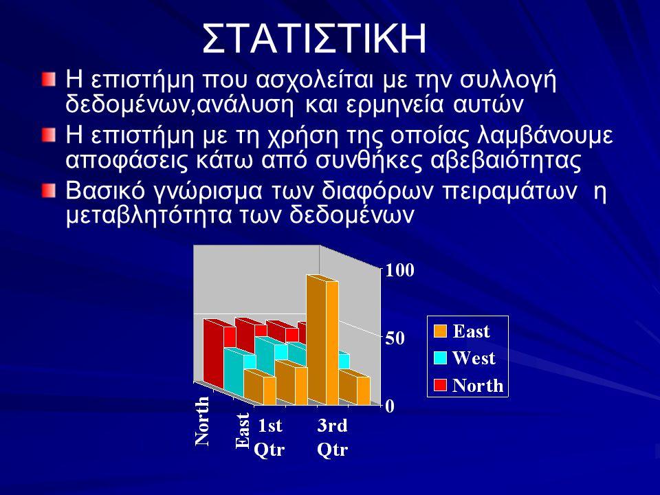 Γεωμετρικός μέσος – Geometric mean: ενός συνόλου n παρατηρήσεων είναι η νιοστή ρίζα του γινομένου των παρατηρήσεων   Δεν χρησιμοποιείται όταν υπάρχουν μηδενικές τιμές παρατηρήσεων   Μέτρο ανθεκτικό στις ακραίες τιμές   Τύπος υπολογισμού: Υπολογισμός γεωμετρικού μέσου:   Το μέσο γεωμετρικό ετήσιο κέρδος της εταιρείας για την περίοδο 1961 έως 2000 είναι περίπου ίσο με 185.000 χιλιάδες ευρώ