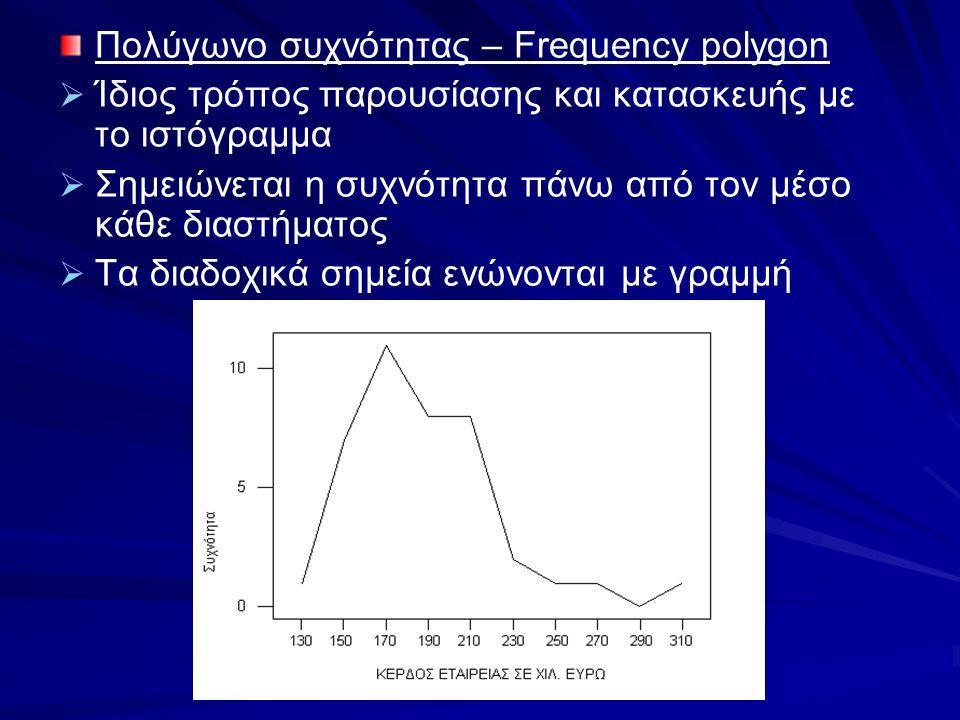 Πολύγωνο συχνότητας – Frequency polygon   Ίδιος τρόπος παρουσίασης και κατασκευής με το ιστόγραμμα   Σημειώνεται η συχνότητα πάνω από τον μέσο κάθ