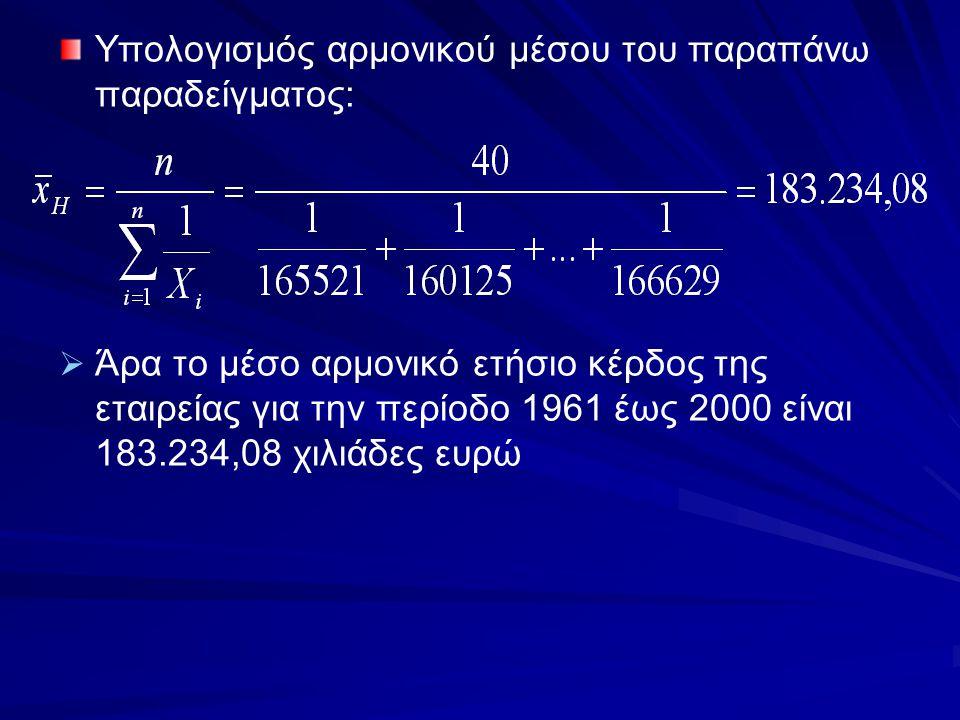 Υπολογισμός αρμονικού μέσου του παραπάνω παραδείγματος:   Άρα το μέσο αρμονικό ετήσιο κέρδος της εταιρείας για την περίοδο 1961 έως 2000 είναι 183.2