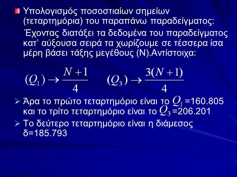 Υπολογισμός ποσοστιαίων σημείων (τεταρτημόρια) του παραπάνω παραδείγματος: Έχοντας διατάξει τα δεδομένα του παραδείγματος κατ' αύξουσα σειρά τα χωρίζο