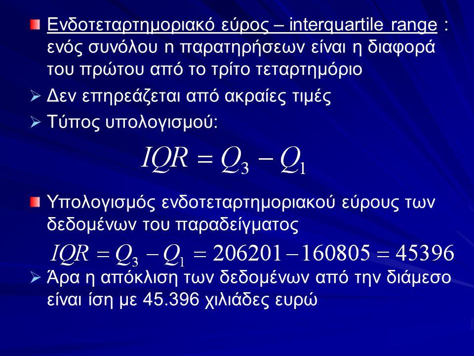 Ενδοτεταρτημοριακό εύρος – interquartile range : ενός συνόλου n παρατηρήσεων είναι η διαφορά του πρώτου από το τρίτο τεταρτημόριο   Δεν επηρεάζεται