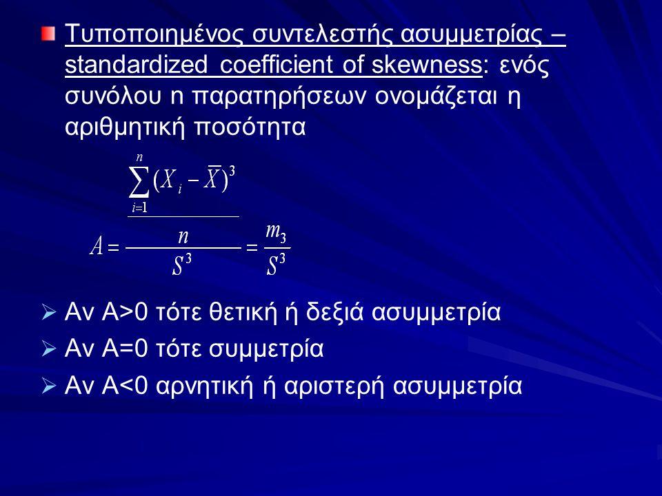Τυποποιημένος συντελεστής ασυμμετρίας – standardized coefficient of skewness: ενός συνόλου n παρατηρήσεων ονομάζεται η αριθμητική ποσότητα   Αν Α>0
