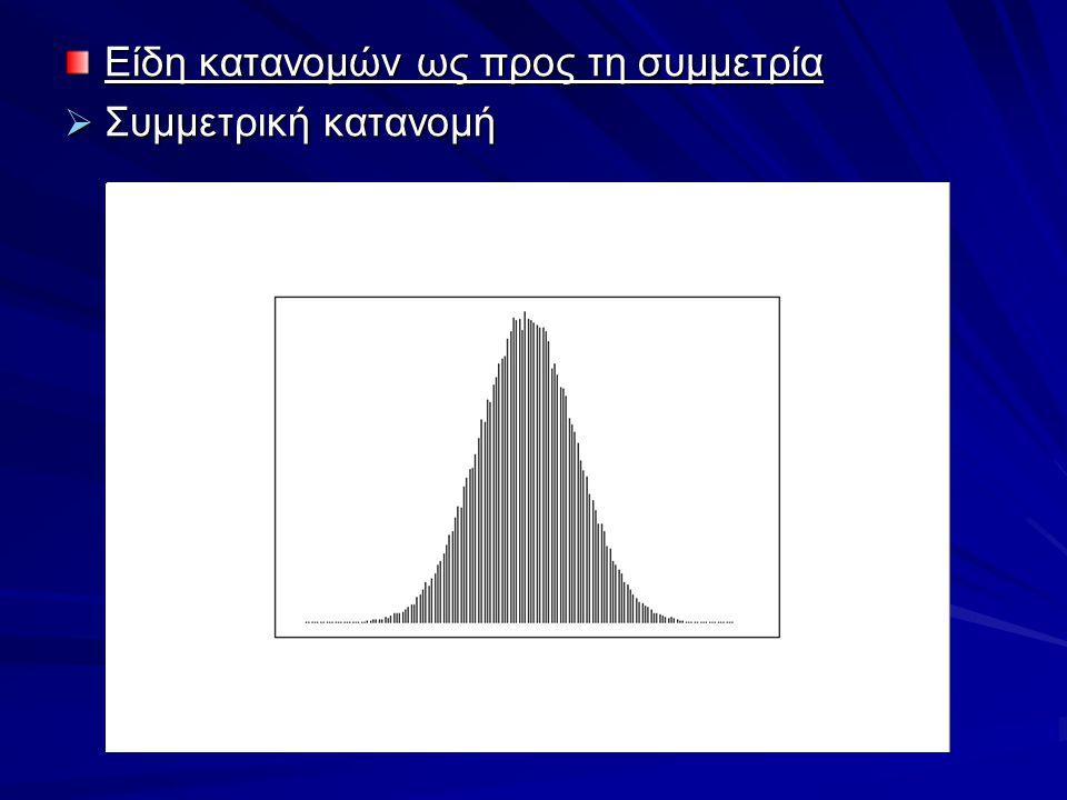 Είδη κατανομών ως προς τη συμμετρία  Συμμετρική κατανομή