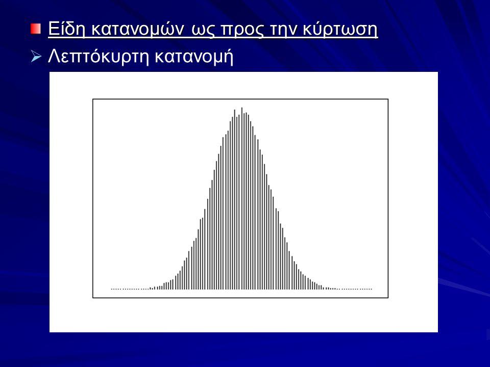 Είδη κατανομών ως προς την κύρτωση   Λεπτόκυρτη κατανομή