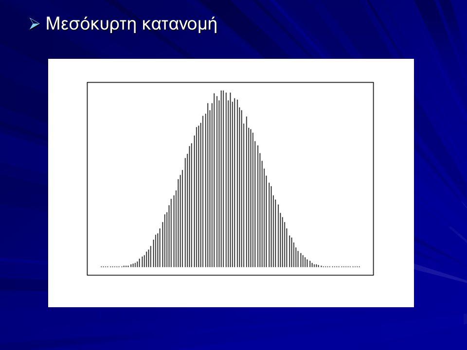  Μεσόκυρτη κατανομή