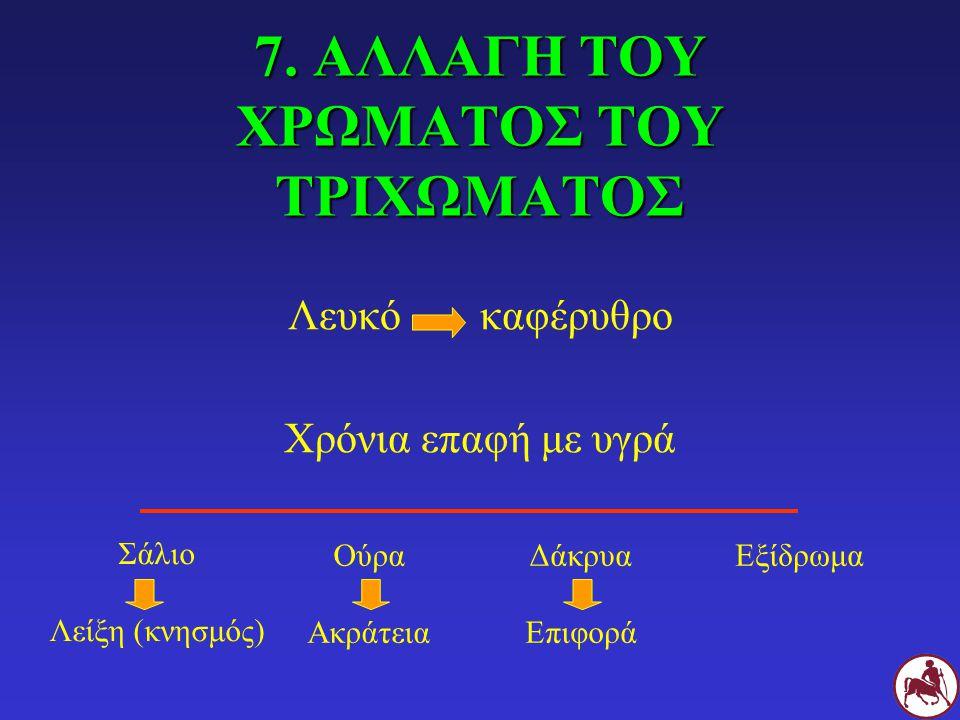 7. ΑΛΛΑΓΗ ΤΟΥ ΧΡΩΜΑΤΟΣ ΤΟΥ ΤΡΙΧΩΜΑΤΟΣ Λευκόκαφέρυθρο Χρόνια επαφή με υγρά Σάλιο Λείξη (κνησμός) ΕξίδρωμαΔάκρυα Επιφορά Ούρα Ακράτεια