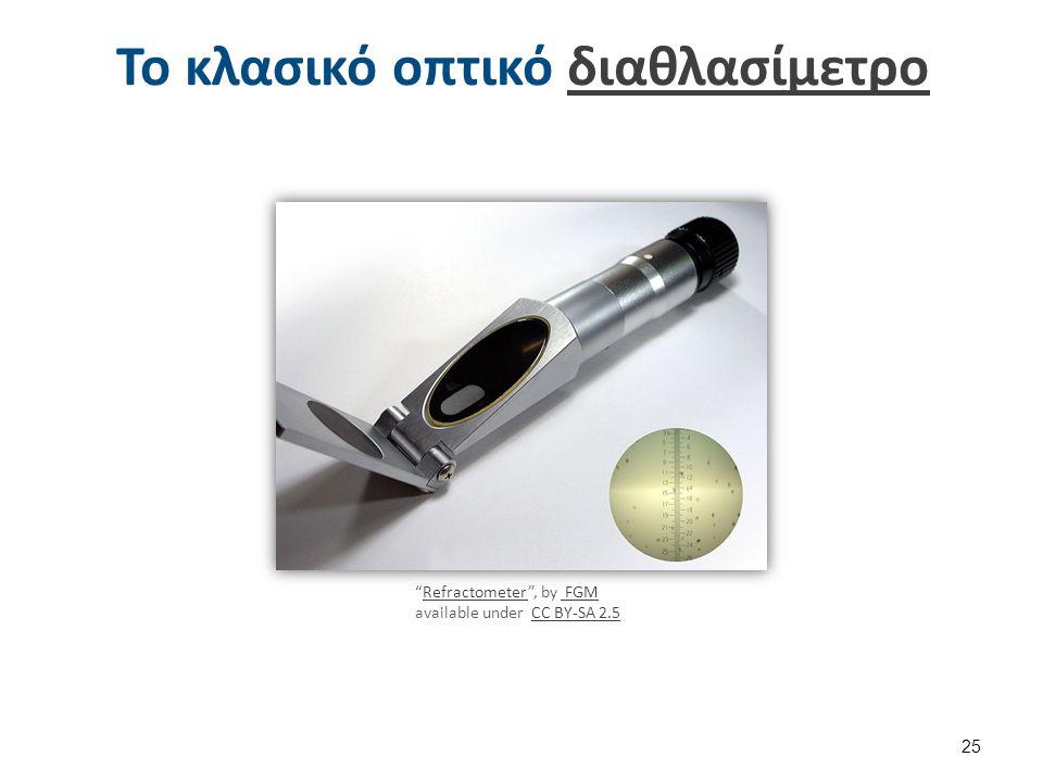 """Το κλασικό οπτικό διαθλασίμετροδιαθλασίμετρο 25 """"Refractometer"""", by FGM available under CC BY-SA 2.5Refractometer FGMCC BY-SA 2.5"""