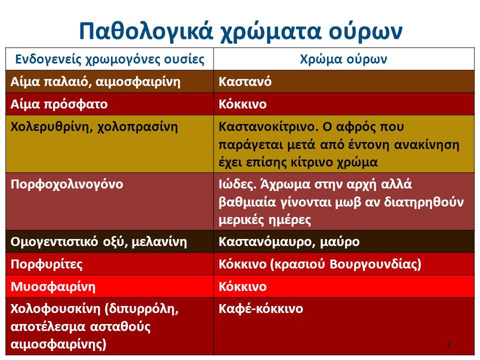 Παθολογικά χρώματα ούρων Ενδογενείς χρωμογόνες ουσίεςΧρώμα ούρων Αίμα παλαιό, αιμοσφαιρίνηΚαστανό Αίμα πρόσφατοΚόκκινο Χολερυθρίνη, χολοπρασίνηΚαστανο