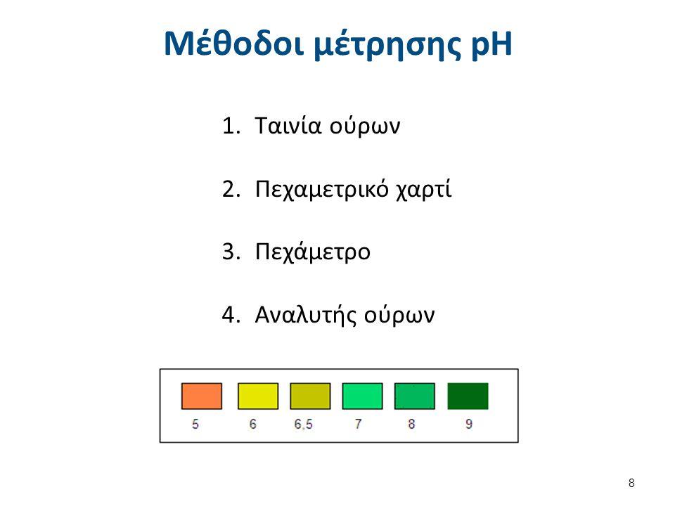 Δείκτης Εύρος Δείκτη Χρώμα σε όξινο περιβάλλον Χρώμα σε αλκαλικό Περιβάλλον Μπλε βρωμοθυμόλης6,0 – 7,6ΚίτρινοΚυανό Ερυθρό κρεζολίου7,2 – 8,8ΚίτρινοΕρυθρό Ερυθρό μεθυλίου4,2 – 6,2ΕρυθρόΚίτρινο Χρησιμοποιούνται συνήθως δύο από τους τρεις αυτούς δείκτες το μπλε της βρωμοθυμόλης και το ερυθρό του μεθυλίου με όρια 4,2 – 7,6.