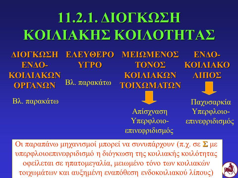 11.2.1. ΔΙΟΓΚΩΣΗ ΚΟΙΛΙΑΚΗΣ ΚΟΙΛΟΤΗΤΑΣ ΔΙΟΓΚΩΣΗ ΕΝΔΟ- ΚΟΙΛΙΑΚΩΝ ΟΡΓΑΝΩΝ Βλ. παρακάτω ΕΛΕΥΘΕΡΟ ΥΓΡΟ Βλ. παρακάτω Σ Οι παραπάνω μηχανισμοί μπορεί να συνυ