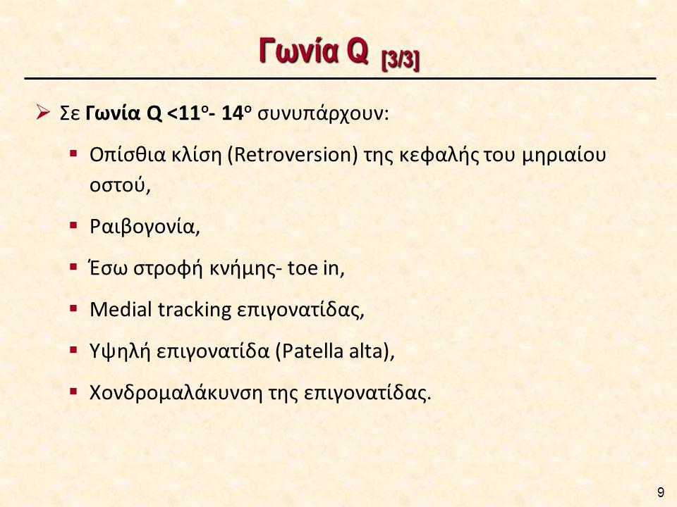 Γωνία Q [3/3]  Σε Γωνία Q <11 ο - 14 ο συνυπάρχουν:  Οπίσθια κλίση (Retroversion) της κεφαλής του μηριαίου οστού,  Ραιβογονία,  Έσω στροφή κνήμης- toe in,  Medial tracking επιγονατίδας,  Υψηλή επιγονατίδα (Patella alta),  Χονδρομαλάκυνση της επιγονατίδας.