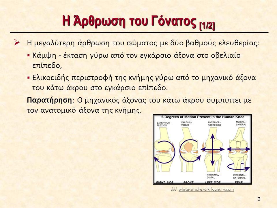 Δυνάμεις στην Κνημομηριαία Άρθρωση [1/3] 53  Kατά τη μονοποδική στήριξη και κατά την ανάβαση κλίμακας: Fτκ = W × a/b a/b > 3.5  Η δύναμη έλξης του τετρ/λου (Fτκ) εξαρτάται από το ΣΒ (W) και το λόγο των μοχλοβραχιόνων βάρους (a) & έκτασης(b).