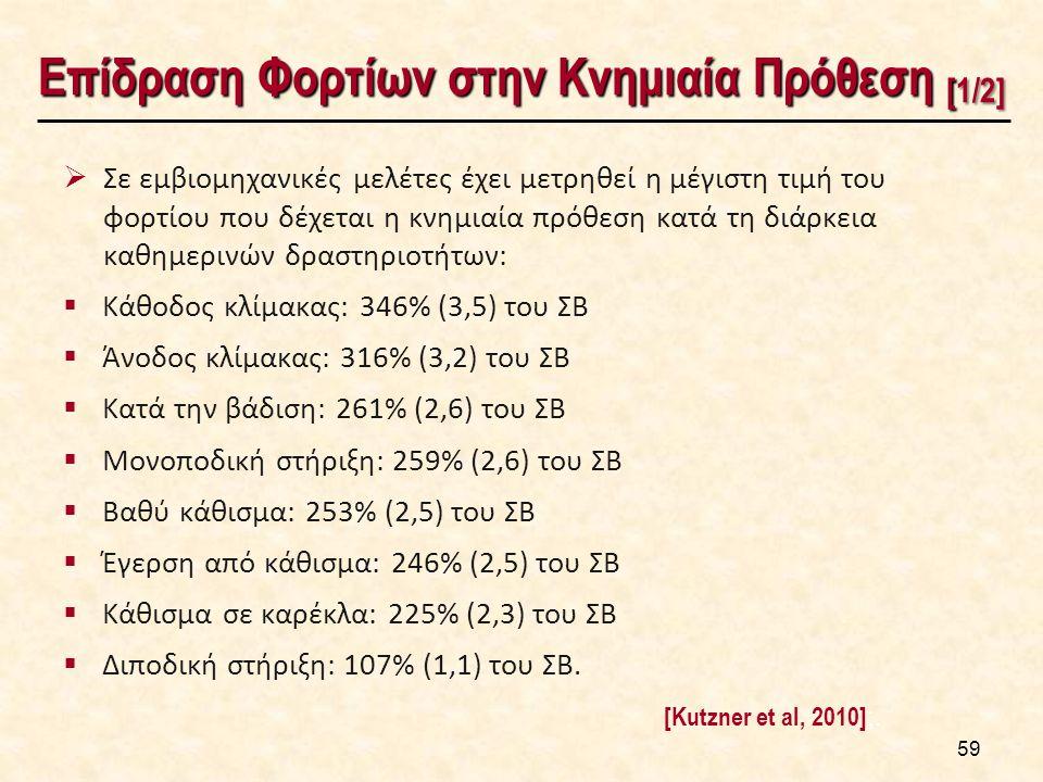 Επίδραση Φορτίων στην Κνημιαία Πρόθεση [1/2]  Σε εμβιομηχανικές μελέτες έχει μετρηθεί η μέγιστη τιμή του φορτίου που δέχεται η κνημιαία πρόθεση κατά τη διάρκεια καθημερινών δραστηριοτήτων:  Κάθοδος κλίμακας: 346% (3,5) του ΣΒ  Άνοδος κλίμακας: 316% (3,2) του ΣΒ  Κατά την βάδιση: 261% (2,6) του ΣΒ  Μονοποδική στήριξη: 259% (2,6) του ΣΒ  Βαθύ κάθισμα: 253% (2,5) του ΣΒ  Έγερση από κάθισμα: 246% (2,5) του ΣΒ  Κάθισμα σε καρέκλα: 225% (2,3) του ΣΒ  Διποδική στήριξη: 107% (1,1) του ΣΒ.