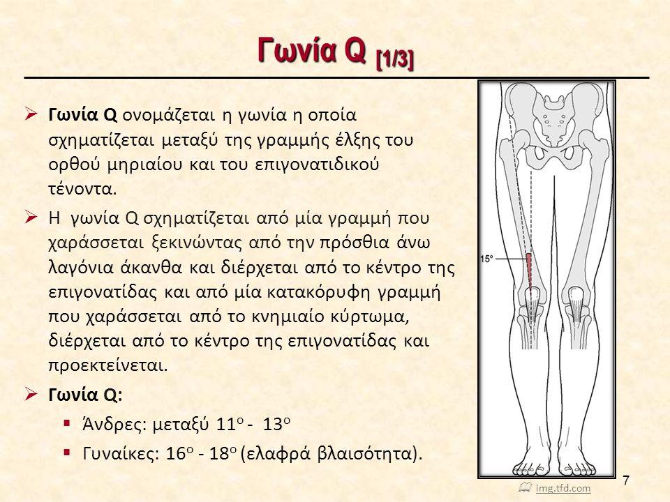 Δυνάμεις στην Επιγονατιδομηριαία Άρθρωση 38  Όσο αυξάνεται η κάμψη του γόνατος (από την αρχική όρθια θέση), τόσο αυξάνεται η ροπή του ΣΒ και η ροπή κάμψης.