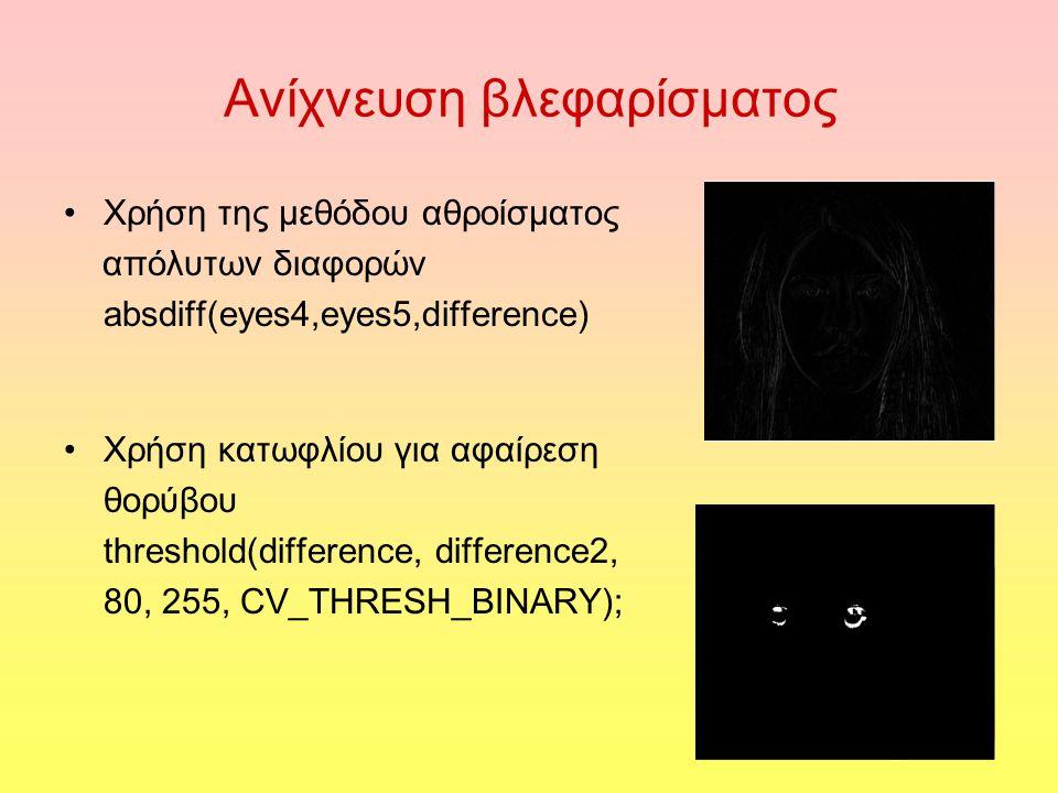 Ανίχνευση βλεφαρίσματος Χρήση της μεθόδου αθροίσματος απόλυτων διαφορών absdiff(eyes4,eyes5,difference) Χρήση κατωφλίου για αφαίρεση θορύβου threshold(difference, difference2, 80, 255, CV_THRESH_BINARY);